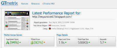 Info Blog, analisa gtmetrix