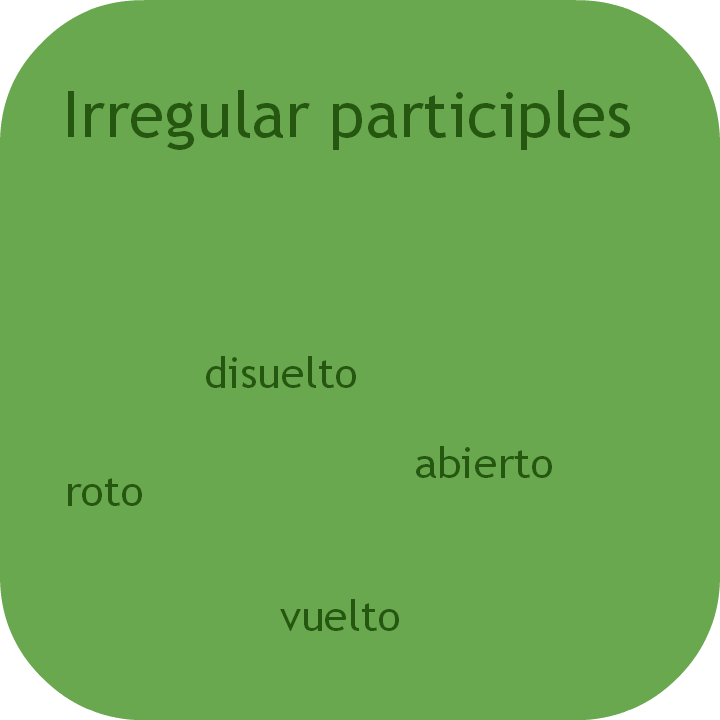 Spanish irregular participles. Visit www.soeasyspanish.com