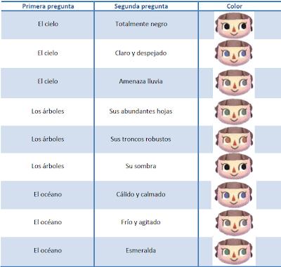 Joc Animal Crossing New leaf - Página 3 Colorlentillas