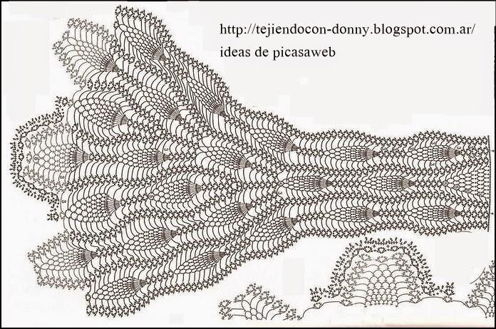PATRONES - CROCHET - GANCHILLO - GRAFICOS: DIAGRAMAS A GANCHILLO PARA