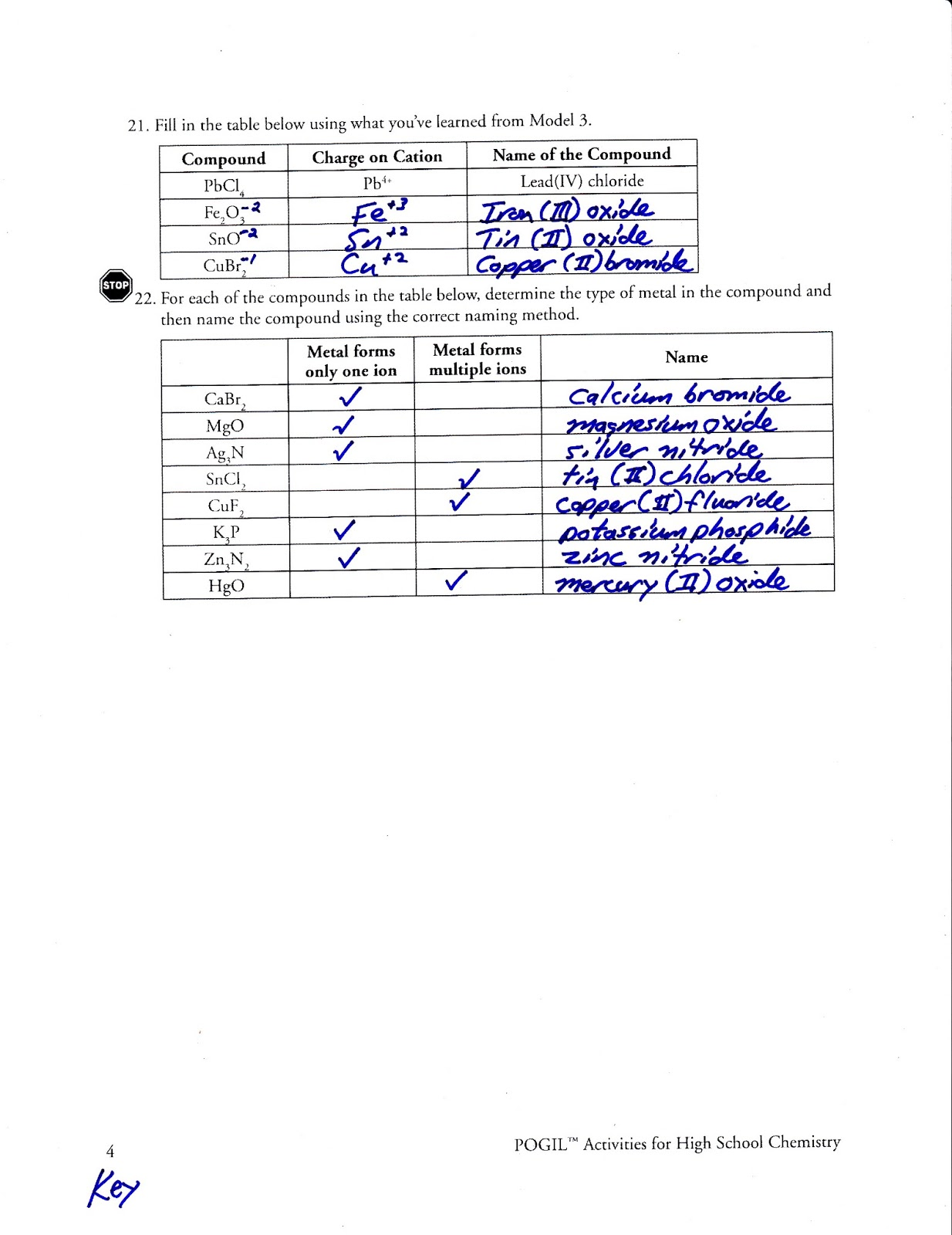 POGIL+Ionic+Compounds 0003 Homework writing ionic compound formulas ...