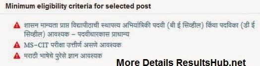 Kotwal Bharti Details 2015