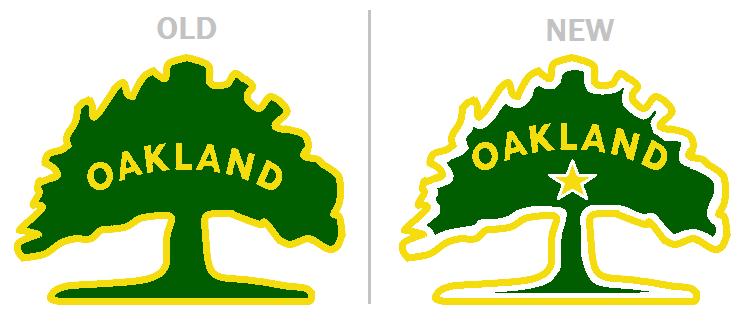oakland+FC+comparison.png