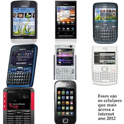 Inter  Esses Ultimos Anos Sao Os Da Lista Abaixo Nokia X2 01 Nokia