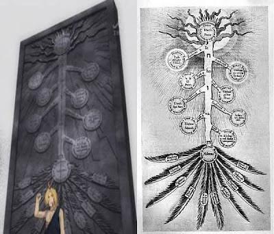 Árvore da Vida de Robert Fludd do Portão