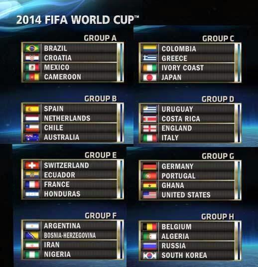 Ini Hasil Pertandingan Piala Dunia Semalam