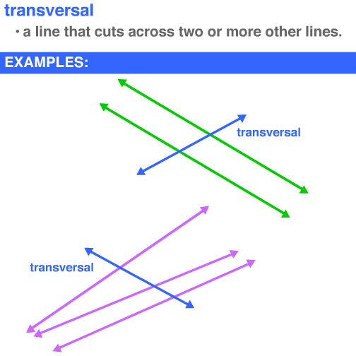 Drawing Perpendicular Lines Using Set Square : Camille s math endorsement journal december