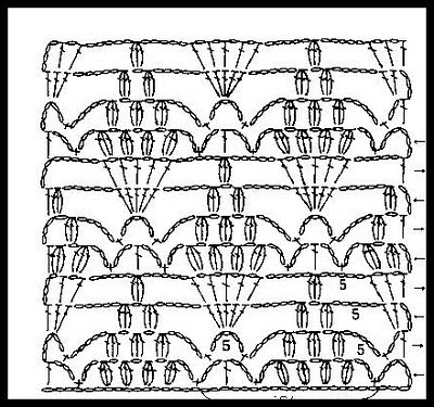 Схема шарфов крючком виноградная