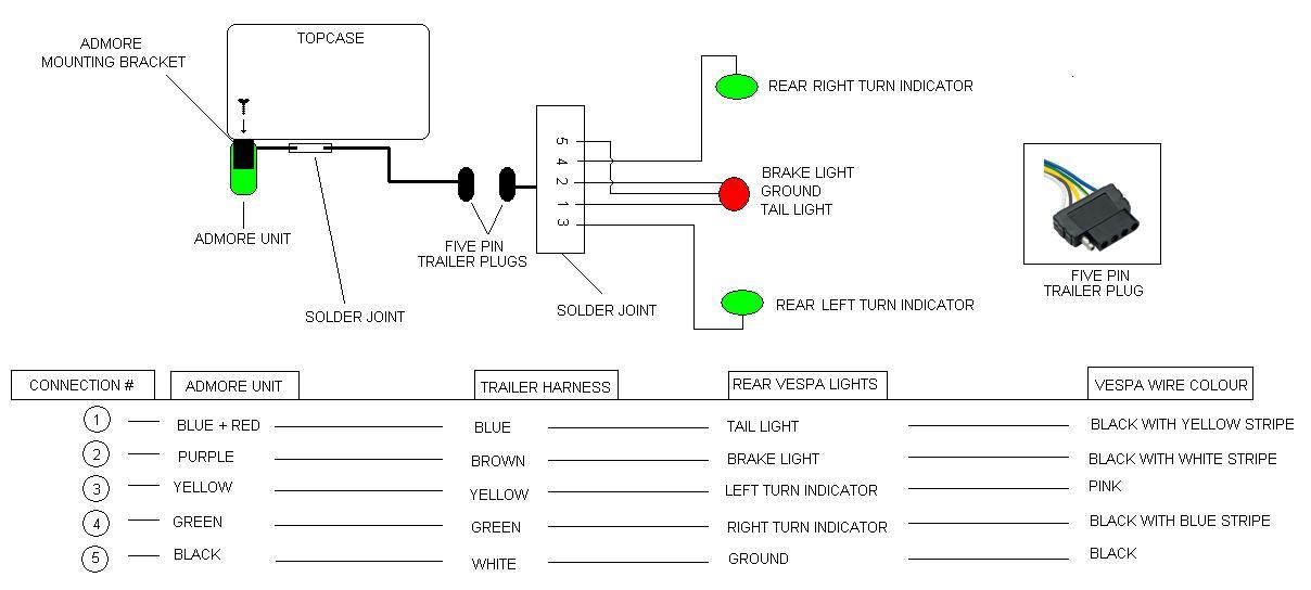 trailer light plug diagram with Wiki Lx150 Installing An Admore Lighting Mini Light Bar on Schematics h additionally Wiring Trailer Lights 303972 besides Wiki Lx150 Installing An Admore Lighting Mini Light Bar in addition Chevy Truck Trailer Wiring Diagram additionally 3vzi4 Plastic Bumper Cover Removed Replaced 2004.