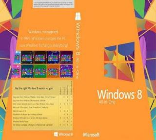 Microsoft Windows 8 Final AIO
