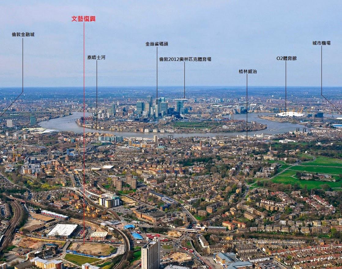英國倫敦包租、英國房地產仲介、文藝復興地點