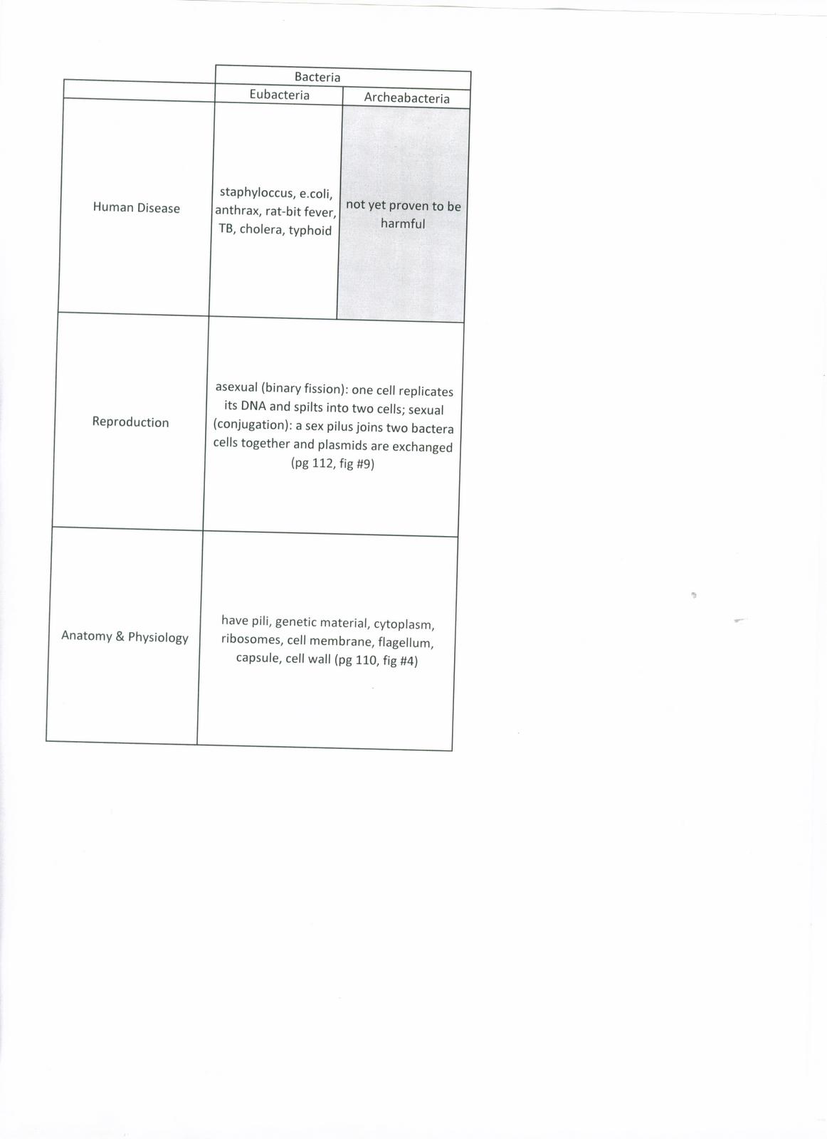 worksheet Cholera Worksheet miss jeffreys sbi3c worksheet j