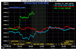 Gold is happy