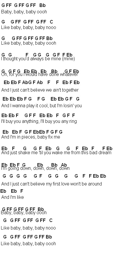 Ukulele u00bb Ukulele Chords Sorry - Music Sheets, Tablature, Chords and Lyrics