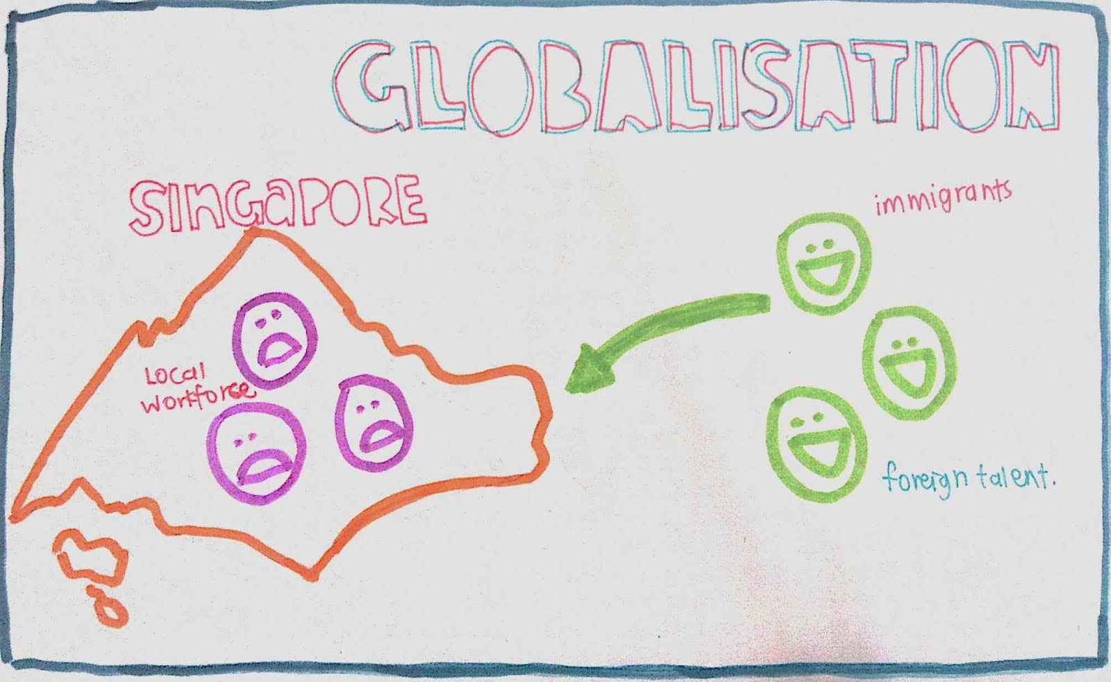 globalisation s impact on singapore Some degree of climate change and its effects could not be avoided,  caused  by globalisation, technological advance, population ageing, and.