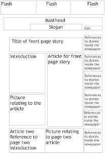 Career profile research paper