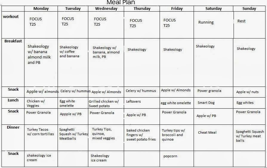 meal plan, meal planning