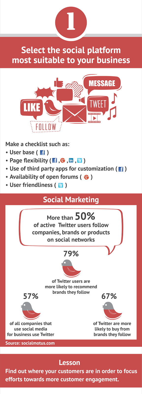 5 Tips to Achieve Success in Your Social CRM Implementation Strategy