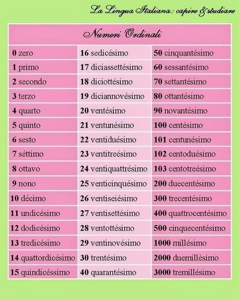 итальянский язык числительные