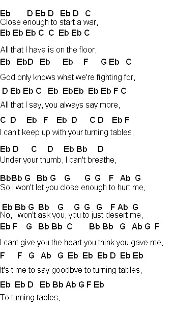 Flute Sheet Music: Turning Tables