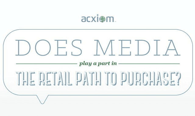 Image: Does Media Play a Part in The Retail Path to Purchase?