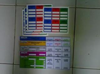 Flange checklist & tagging bahan pvc