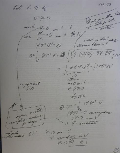 book methods