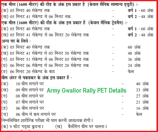 Indian Army Direct Sainik Bharti Rally at Gwalior Byapar Mela Ground, Madhya Pradesh from 11 to 17th November 2014