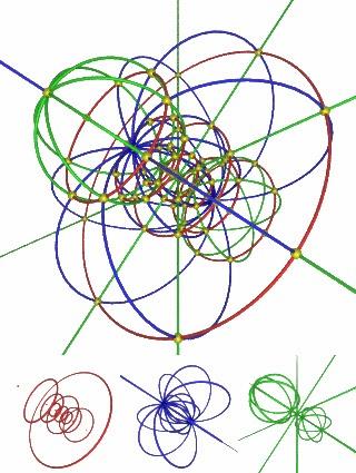 Τα Παράξενα Μαθηματικά του Λάβκραφτ