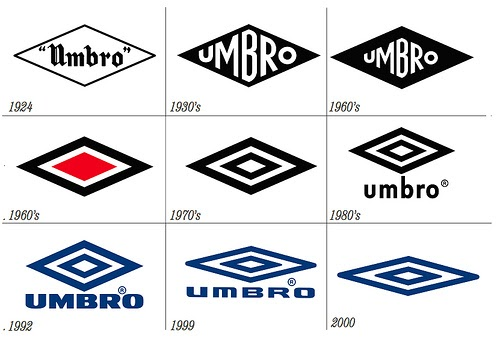 6fe5b4e74477 History of All Logos  Umbro Logo History