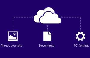 sincronizzazione delle impostazioni in Windows 10 e 8