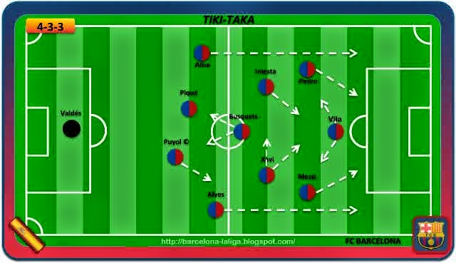 Tehnik Menyerang Tiki Taka Ala Barcelona Winning Eleven Ps2
