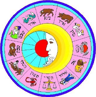 Home » Ramalan Zodiak » ZODIAK MINGGU INI (24, 25, 26, 27, 28, 29