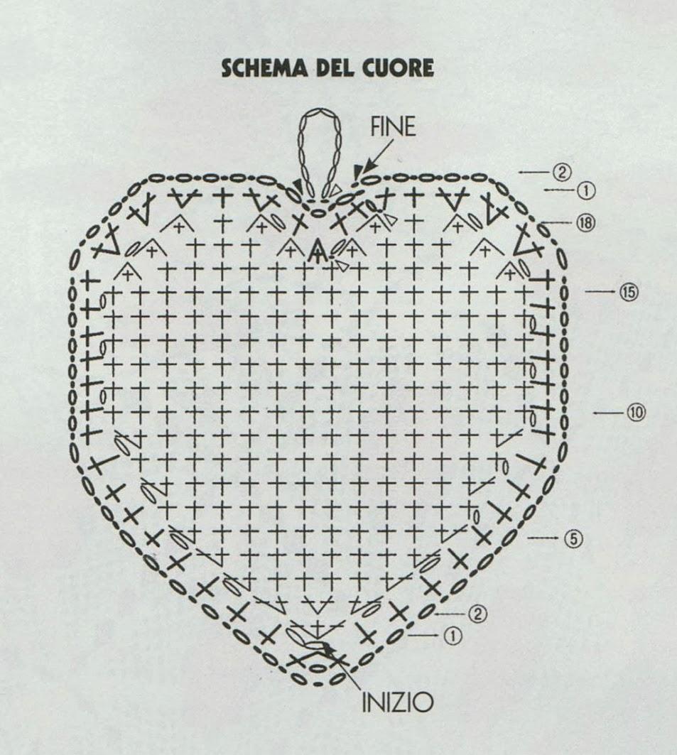 Bien-aimé I miei lavori all'uncinetto: Schemi uncinetto cuore da appendere WY92