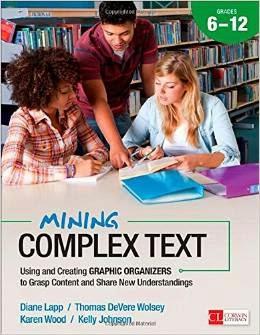 Mining Complex Text