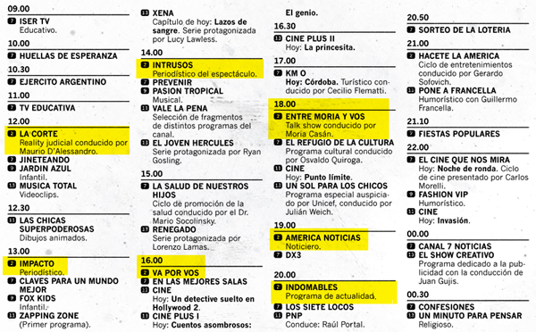 Programación TV Abierta (CAP-GBA) - Sábado 10 de agosto de 2002 10_08_2002_TV