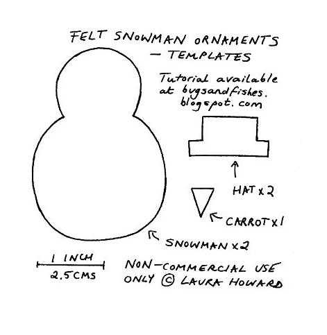 Snowman Nose Template How to: felt snowman ornament