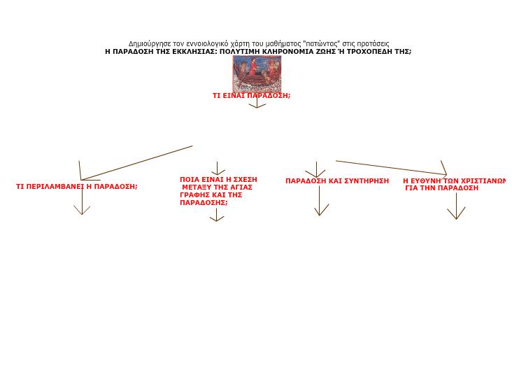 http://ebooks.edu.gr/modules/ebook/show.php/DSGL-B126/498/3244,13177/extras/Html/kef1_en13_enoiologikos_popup.htm