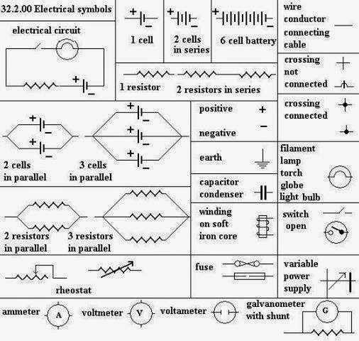 Electronic Symbols In Day To Day Life One By Zero Electronics