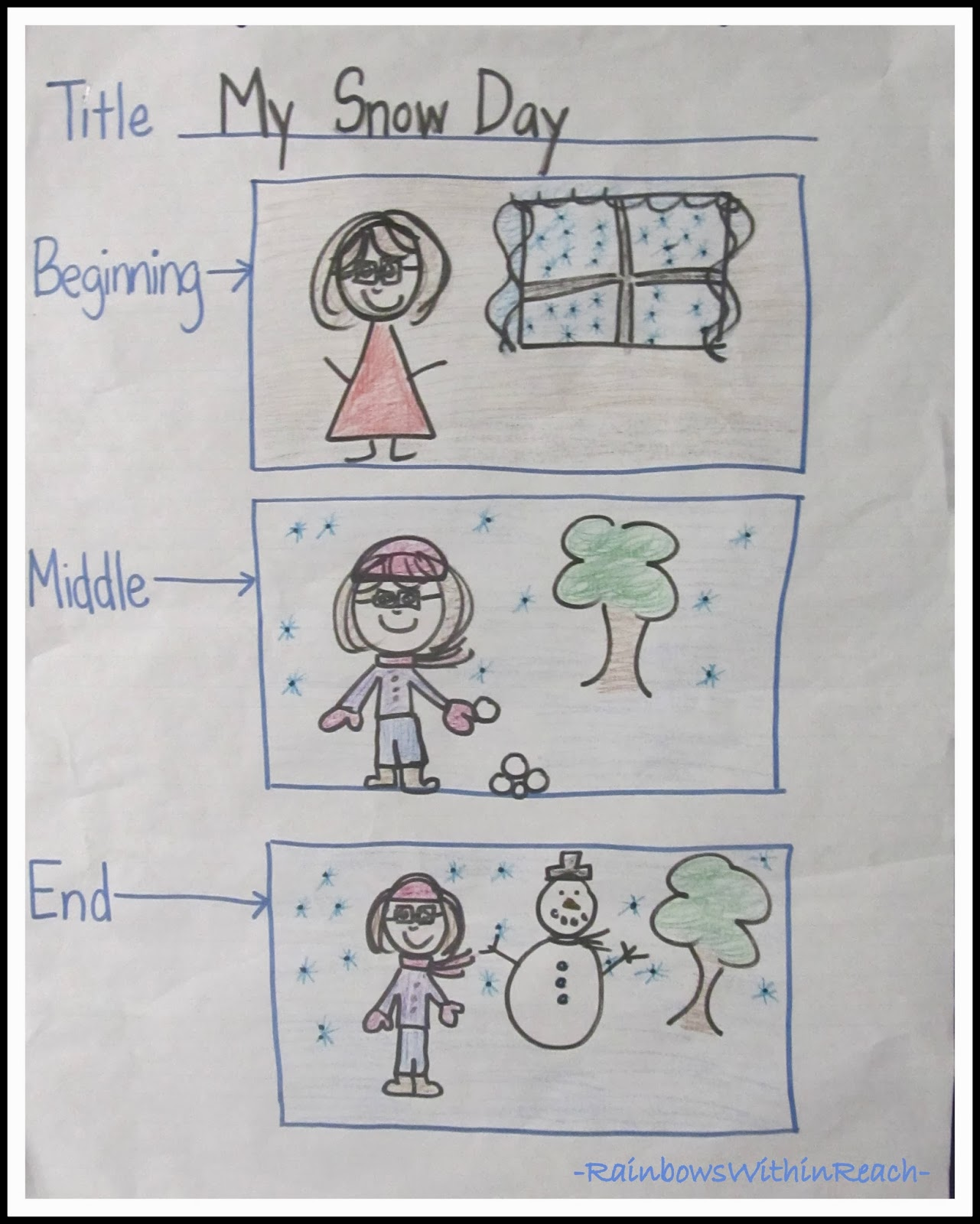 """My Snow Day"" Anchor Chart via RainbowsWithinReach"