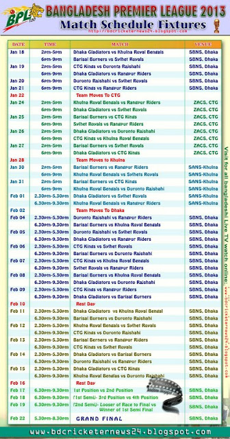 world cricket matches full schedule, results, scorecards, time table ...