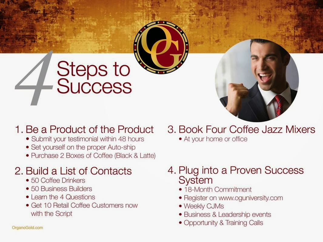 Organo Gold Compensation Plan Pdf Download