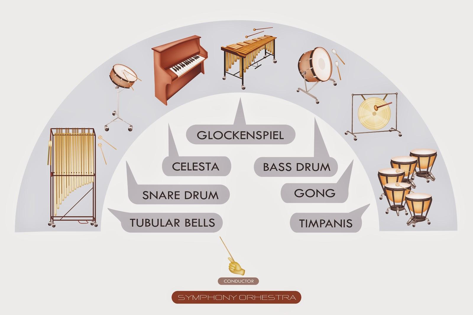Various - The Rhythm Is Final