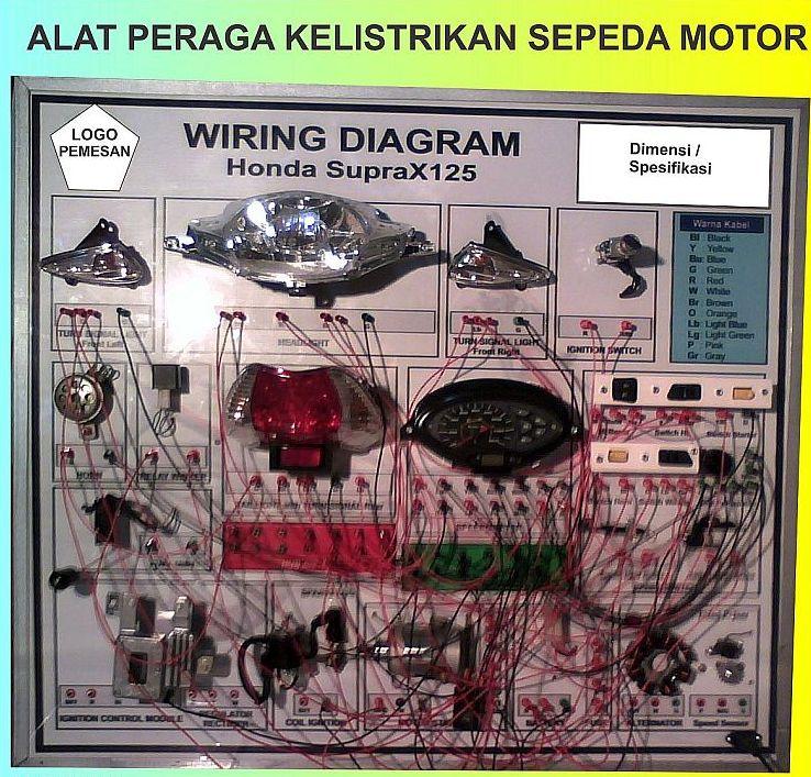 Wiring diagram lampu motor menguasai sistem kelistrikan sepeda motor suprax125 dalam 5 menit asfbconference2016 Images