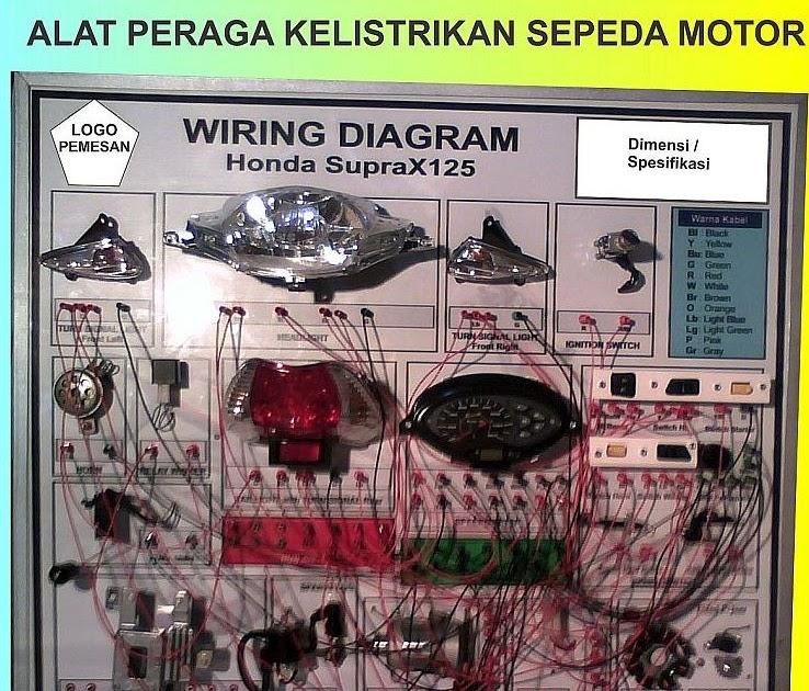 Warung gondewa kelistrikan motor asfbconference2016 Image collections