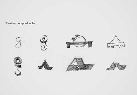 proceso de creacion de un logo