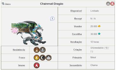 Dragão Chainmail
