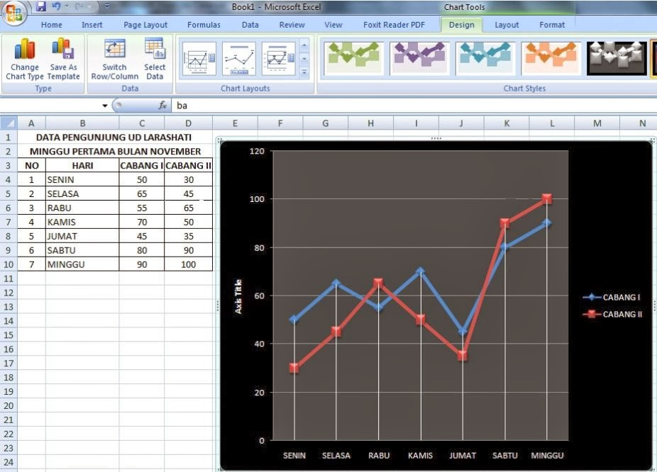 Microsoft excel membuat data statistika diagram hello world f diagram garis ubah diagram garis sesuai design yang anda suka ccuart