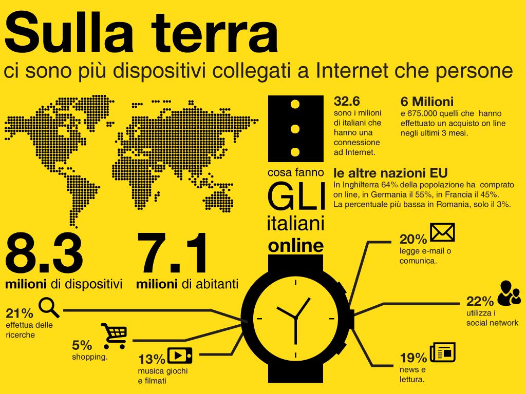 statistiche internet 2012-primi su google