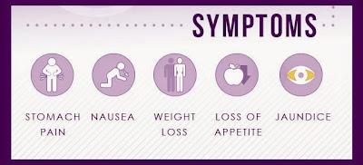 Ilustrasi Kesehatan
